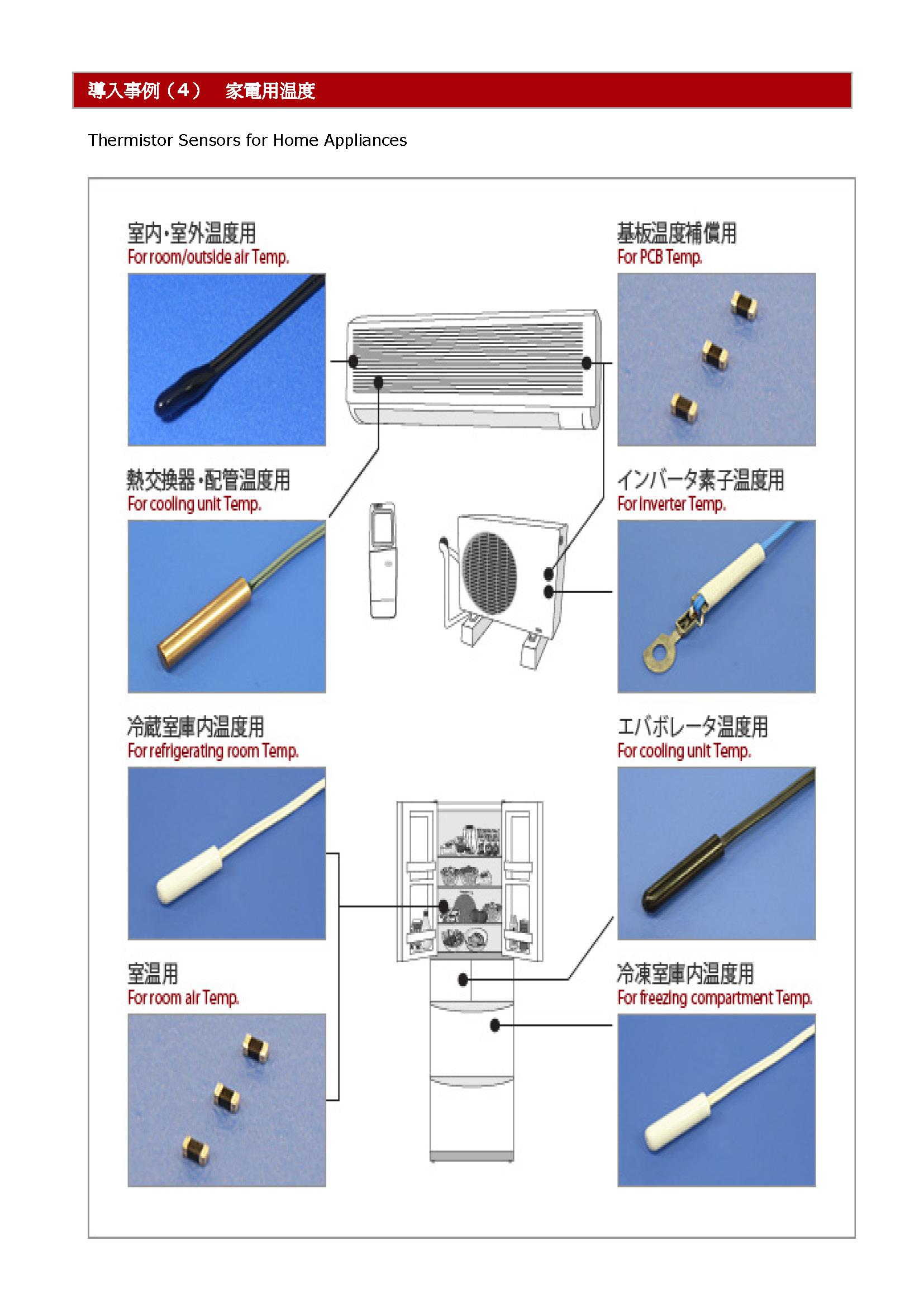 温控开关温度开关_NTC热敏电阻的应用-深圳全威科技-NTC热敏电阻,温度传感器,温度 ...